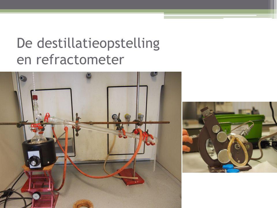 De destillatieopstelling en refractometer