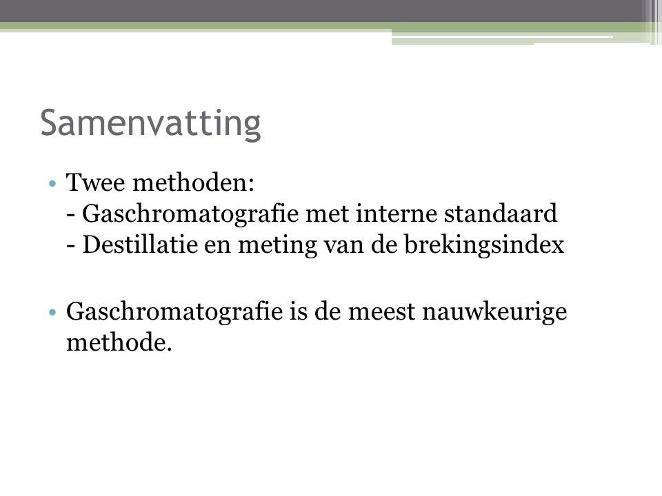 Samenvatting Twee methoden: - Gaschromatografie met interne standaard - Destillatie en meting van de brekingsindex Gaschromatografie is de meest nauwk