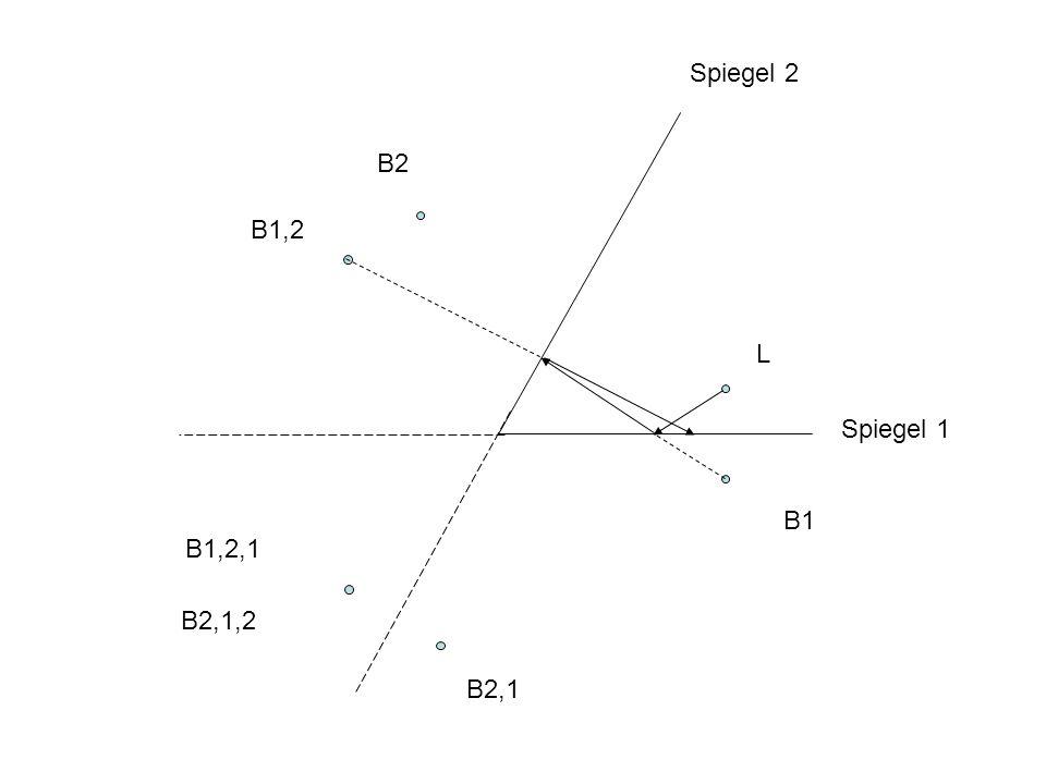 L B1 Spiegel 1 Spiegel 2 B2 B1,2 B2,1 B1,2,1 B2,1,2