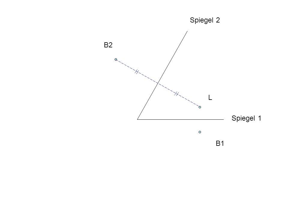L B1 Spiegel 1 Spiegel 2 B2