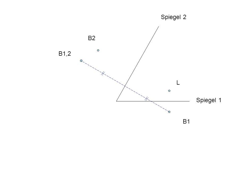 L B1 Spiegel 1 Spiegel 2 B2 B1,2