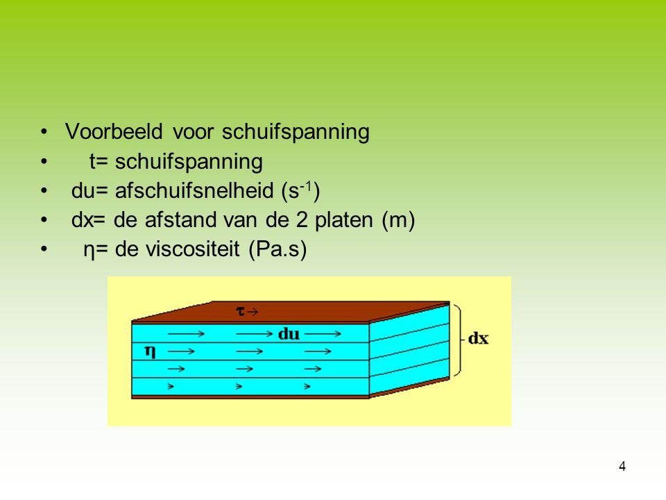 4 Voorbeeld voor schuifspanning t= schuifspanning du= afschuifsnelheid (s -1 ) dx= de afstand van de 2 platen (m) η= de viscositeit (Pa.s)
