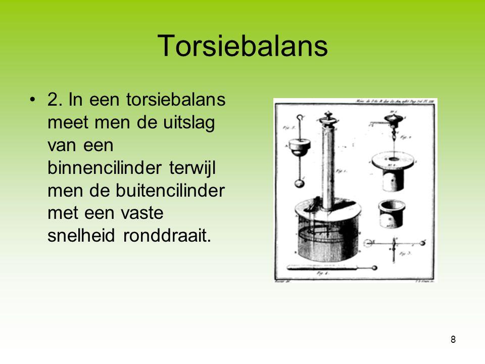 8 Torsiebalans 2. In een torsiebalans meet men de uitslag van een binnencilinder terwijl men de buitencilinder met een vaste snelheid ronddraait.