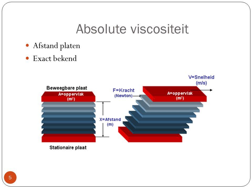 Absolute viscositeit Afstand platen Exact bekend 5