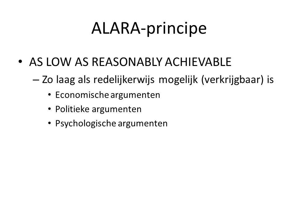 ALARA-principe AS LOW AS REASONABLY ACHIEVABLE – Zo laag als redelijkerwijs mogelijk (verkrijgbaar) is Economische argumenten Politieke argumenten Psy