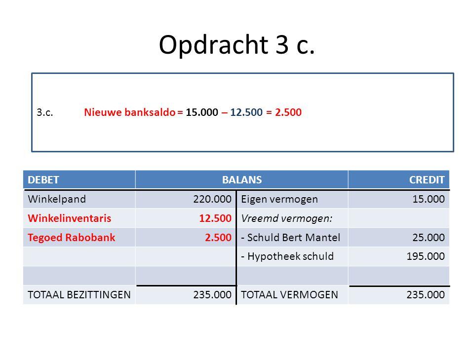 Opdracht 3 c. DEBETBALANSCREDIT Winkelpand220.000Eigen vermogen15.000 Winkelinventaris12.500Vreemd vermogen: Tegoed Rabobank2.500- Schuld Bert Mantel2