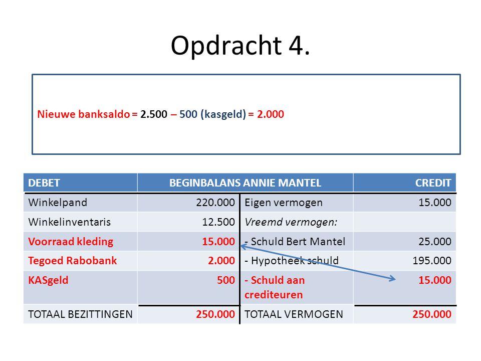 Opdracht 4. DEBETBEGINBALANS ANNIE MANTELCREDIT Winkelpand220.000Eigen vermogen15.000 Winkelinventaris12.500Vreemd vermogen: Voorraad kleding15.000- S