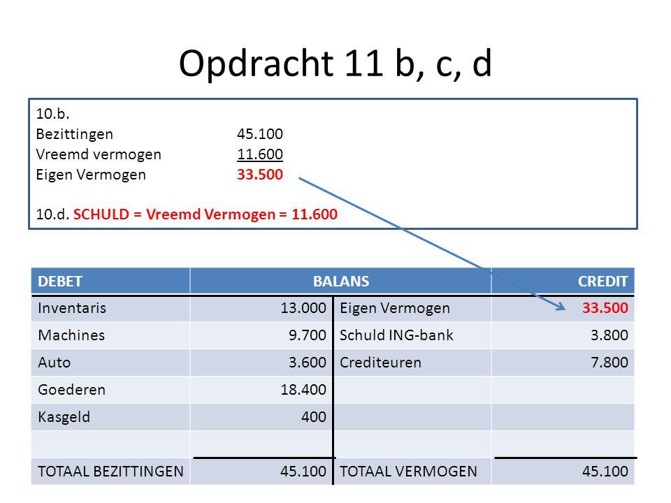 Opdracht 11 b, c, d DEBETBALANSCREDIT Inventaris13.000Eigen Vermogen33.500 Machines9.700Schuld ING-bank3.800 Auto3.600Crediteuren7.800 Goederen18.400