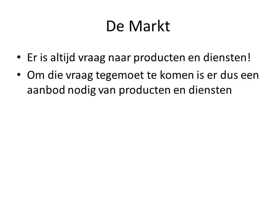 De Markt Er is altijd vraag naar producten en diensten.