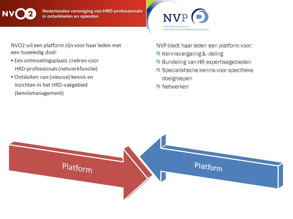 NVO2 wil een platform zijn voor haar leden met een tweeledig doel: Een ontmoetingsplaats creëren voor HRD-professionals (netwerkfunctie) Ontsluiten van (nieuwe) kennis en inzichten in het HRD-vakgebied (kennismanagement) NVP biedt haar leden een platform voor: Kennisvergaring & -deling Bundeling van HR expertisegebieden Specialistische kennis voor specifieke doelgroepen Netwerken