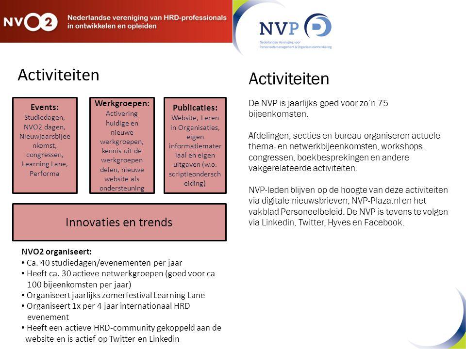 Activiteiten De NVP is jaarlijks goed voor zo'n 75 bijeenkomsten. Afdelingen, secties en bureau organiseren actuele thema- en netwerkbijeenkomsten, wo