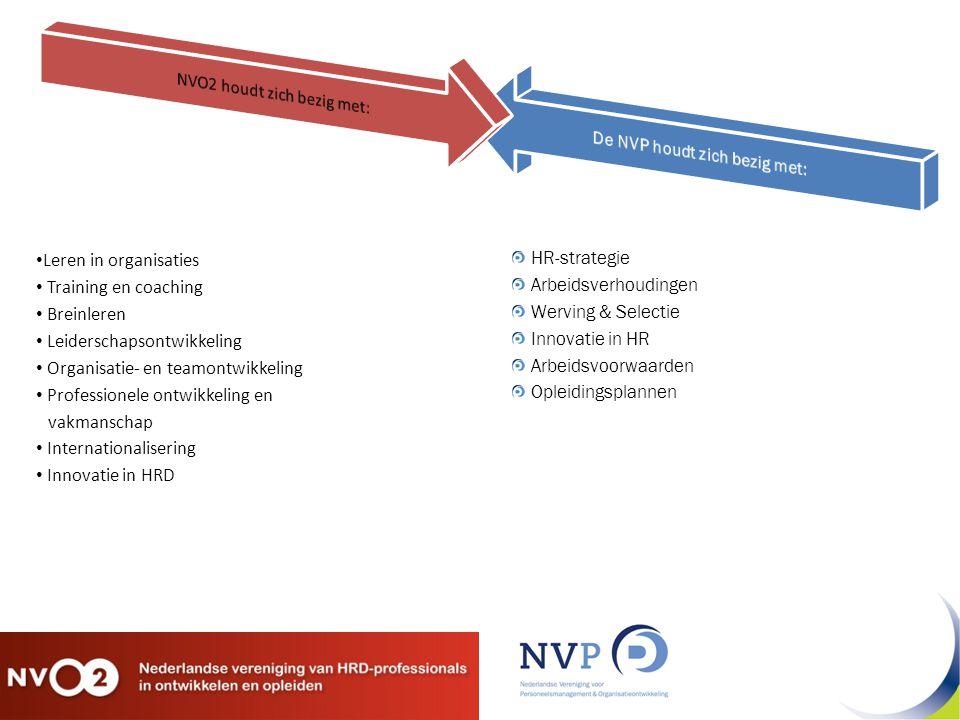 Leren in organisaties Training en coaching Breinleren Leiderschapsontwikkeling Organisatie- en teamontwikkeling Professionele ontwikkeling en vakmanschap Internationalisering Innovatie in HRD HR-strategie Arbeidsverhoudingen Werving & Selectie Innovatie in HR Arbeidsvoorwaarden Opleidingsplannen