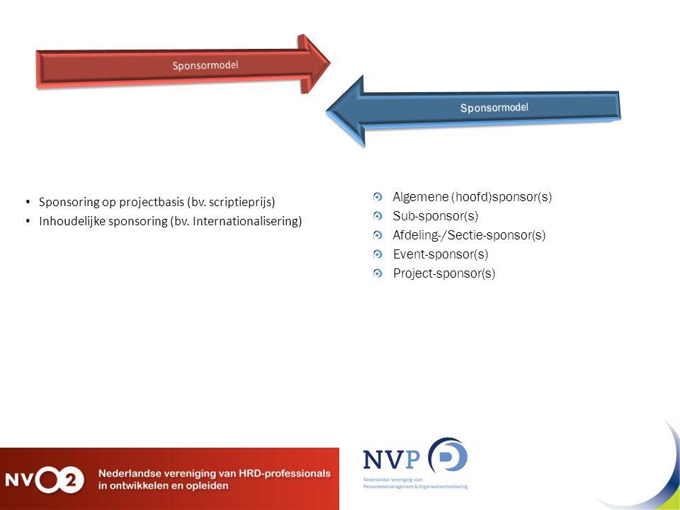 Sponsoring op projectbasis (bv. scriptieprijs) Inhoudelijke sponsoring (bv. Internationalisering) Algemene (hoofd)sponsor(s) Sub-sponsor(s) Afdeling-/