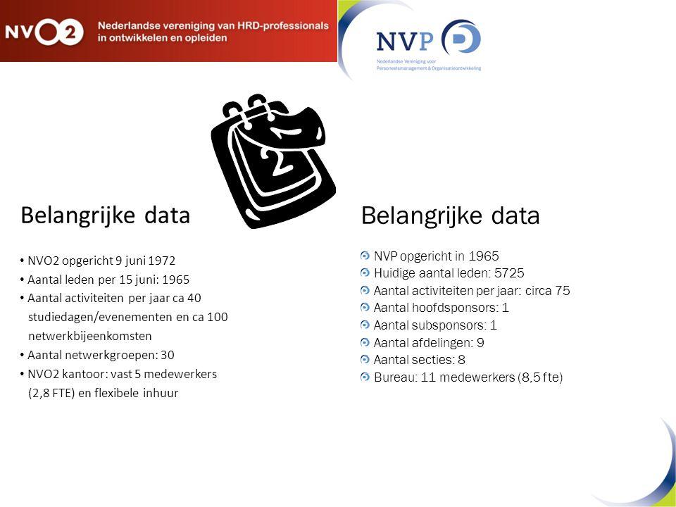 Belangrijke data NVO2 opgericht 9 juni 1972 Aantal leden per 15 juni: 1965 Aantal activiteiten per jaar ca 40 studiedagen/evenementen en ca 100 netwer