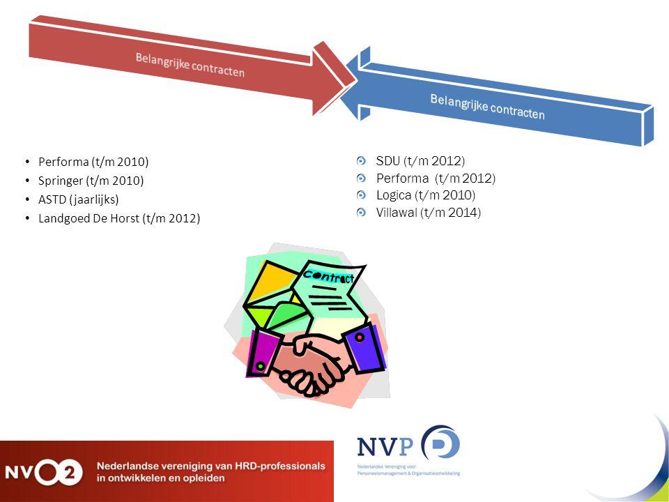 Performa (t/m 2010) Springer (t/m 2010) ASTD (jaarlijks) Landgoed De Horst (t/m 2012) SDU (t/m 2012) Performa (t/m 2012) Logica (t/m 2010) Villawal (t/m 2014)