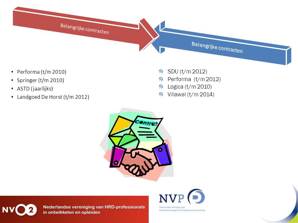 Performa (t/m 2010) Springer (t/m 2010) ASTD (jaarlijks) Landgoed De Horst (t/m 2012) SDU (t/m 2012) Performa (t/m 2012) Logica (t/m 2010) Villawal (t