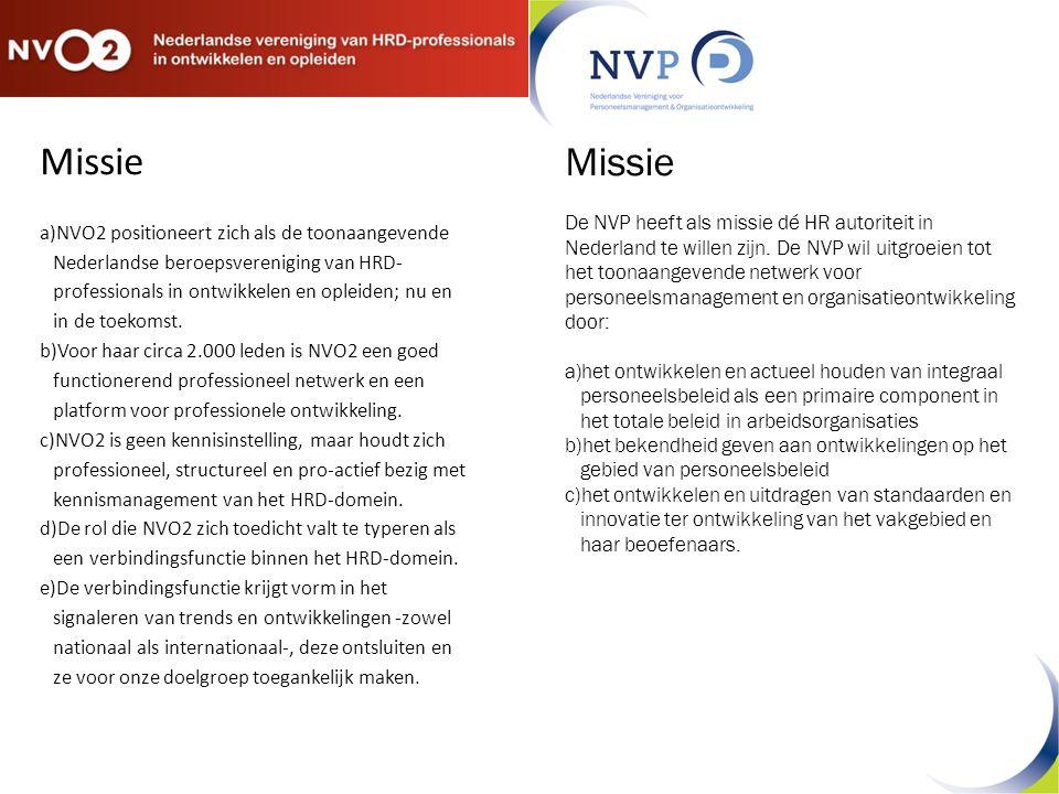Missie a)NVO2 positioneert zich als de toonaangevende Nederlandse beroepsvereniging van HRD- professionals in ontwikkelen en opleiden; nu en in de toekomst.