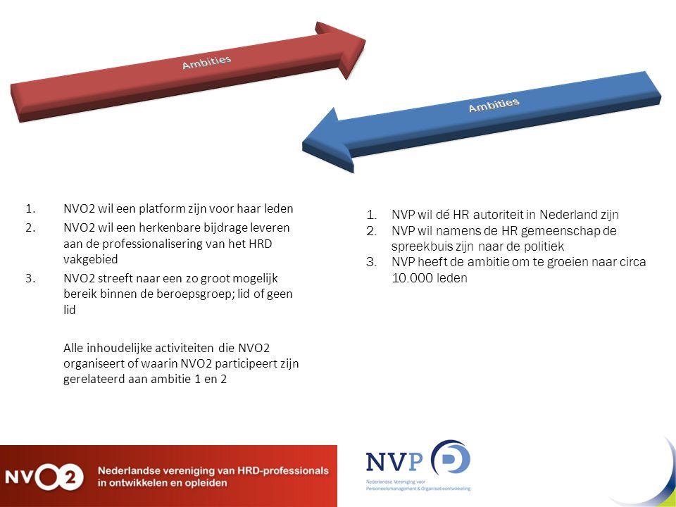 1.NVO2 wil een platform zijn voor haar leden 2.NVO2 wil een herkenbare bijdrage leveren aan de professionalisering van het HRD vakgebied 3.NVO2 streeft naar een zo groot mogelijk bereik binnen de beroepsgroep; lid of geen lid Alle inhoudelijke activiteiten die NVO2 organiseert of waarin NVO2 participeert zijn gerelateerd aan ambitie 1 en 2 1.NVP wil dé HR autoriteit in Nederland zijn 2.NVP wil namens de HR gemeenschap de spreekbuis zijn naar de politiek 3.NVP heeft de ambitie om te groeien naar circa 10.000 leden