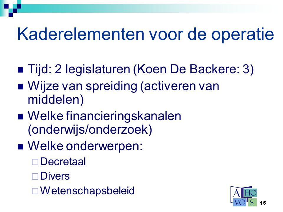 15 Kaderelementen voor de operatie Tijd: 2 legislaturen (Koen De Backere: 3) Wijze van spreiding (activeren van middelen) Welke financieringskanalen (