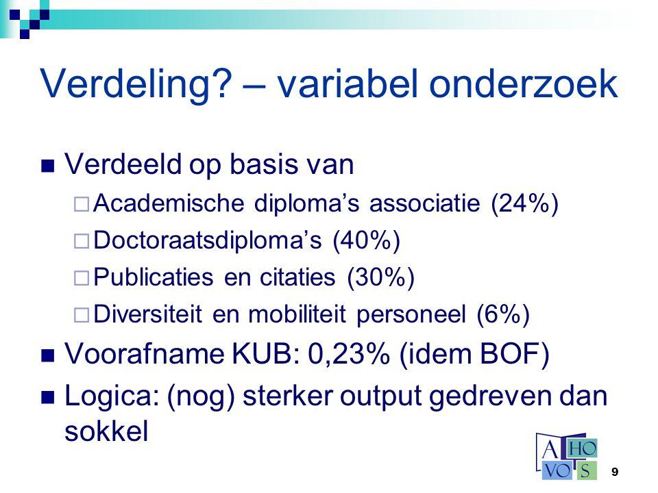 9 Verdeling? – variabel onderzoek Verdeeld op basis van  Academische diploma's associatie (24%)  Doctoraatsdiploma's (40%)  Publicaties en citaties