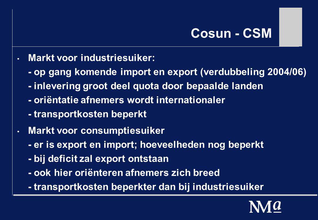 Cosun - CSM Markt voor industriesuiker: - op gang komende import en export (verdubbeling 2004/06) - inlevering groot deel quota door bepaalde landen -