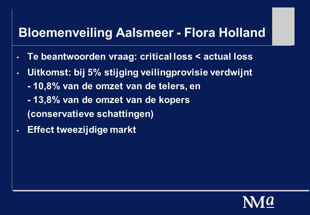 Bloemenveiling Aalsmeer - Flora Holland Te beantwoorden vraag: critical loss < actual loss Uitkomst: bij 5% stijging veilingprovisie verdwijnt - 10,8%