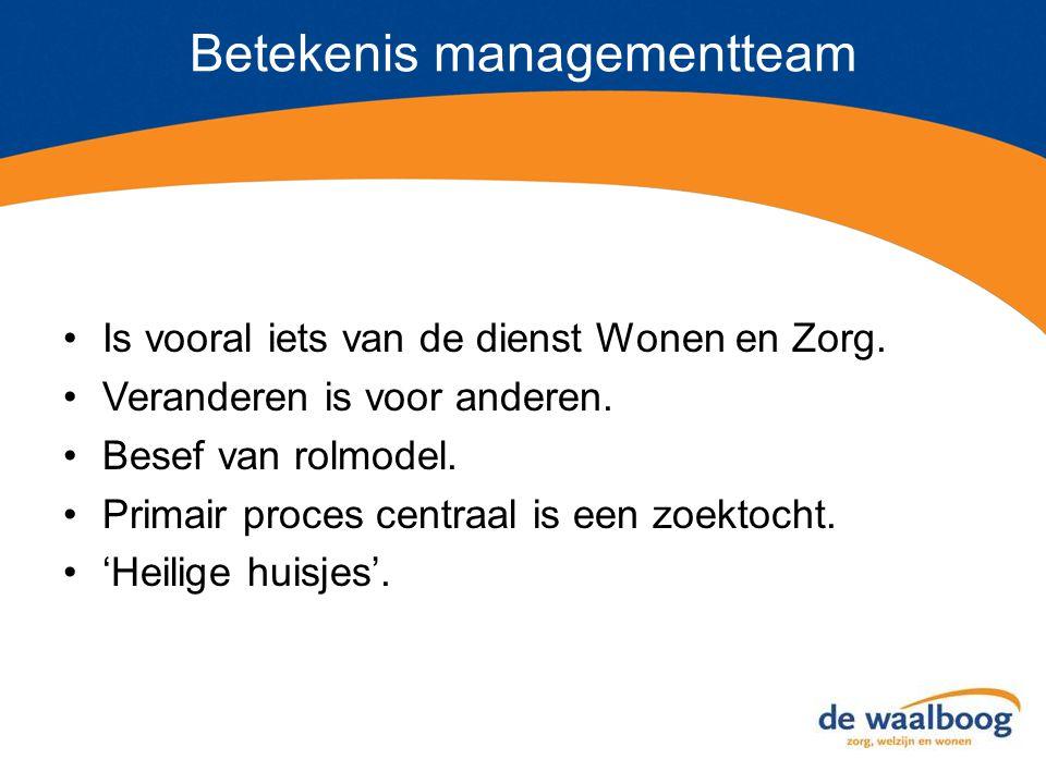 Betekenis managementteam Is vooral iets van de dienst Wonen en Zorg. Veranderen is voor anderen. Besef van rolmodel. Primair proces centraal is een zo