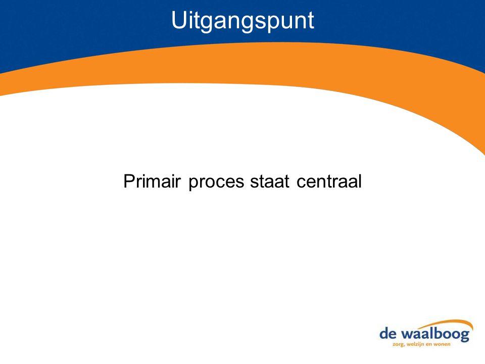 Uitgangspunt Primair proces staat centraal