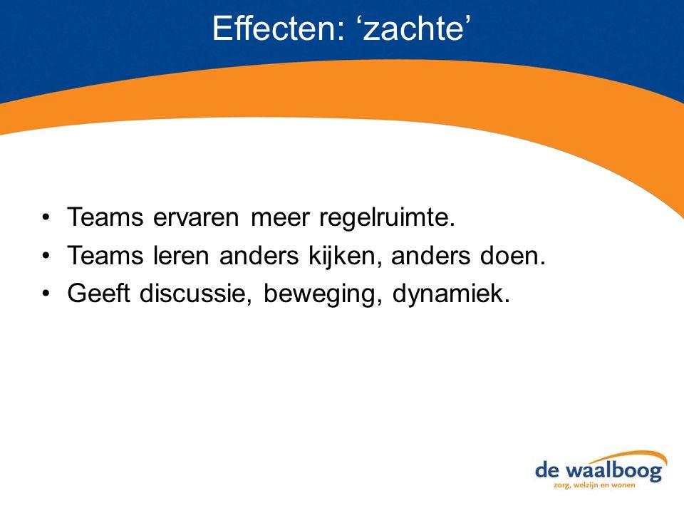 Effecten: 'zachte' Teams ervaren meer regelruimte. Teams leren anders kijken, anders doen. Geeft discussie, beweging, dynamiek.