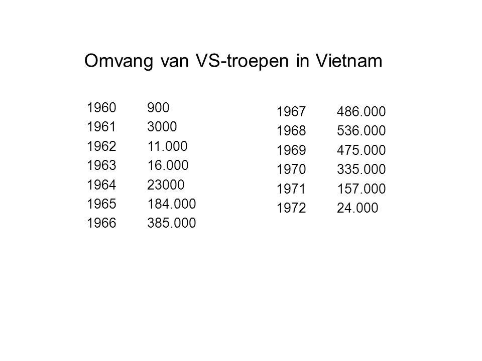 Omvang van VS-troepen in Vietnam 1960 1961 1962 1963 1964 1965 1966 900 3000 11.000 16.000 23000 184.000 385.000 1967 1968 1969 1970 1971 1972 486.000 536.000 475.000 335.000 157.000 24.000