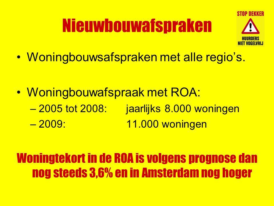 Nieuwbouwafspraken Woningbouwsafspraken met alle regio's.
