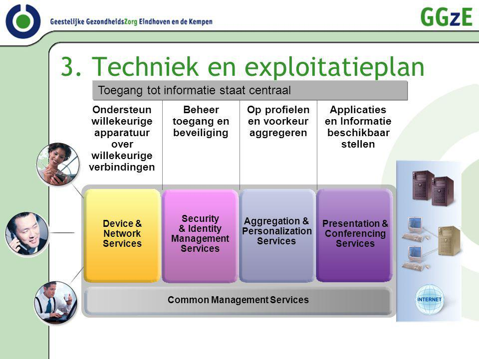 3. Techniek en exploitatieplan Common Management Services Device & Network Services Security & Identity Management Services Aggregation & Personalizat