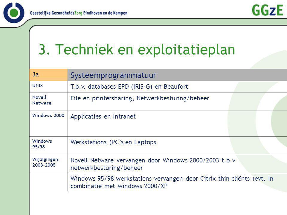 3. Techniek en exploitatieplan 3a Systeemprogrammatuur UNIX T.b.v. databases EPD (IRIS-G) en Beaufort Novell Netware File en printersharing, Netwerkbe