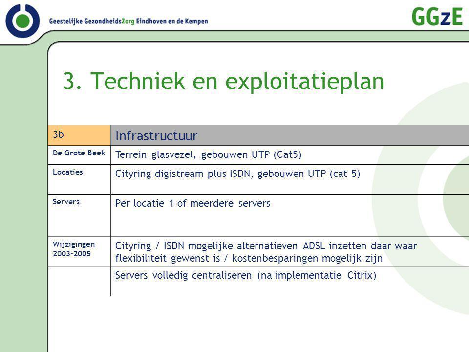3. Techniek en exploitatieplan 3b Infrastructuur De Grote Beek Terrein glasvezel, gebouwen UTP (Cat5) Locaties Cityring digistream plus ISDN, gebouwen