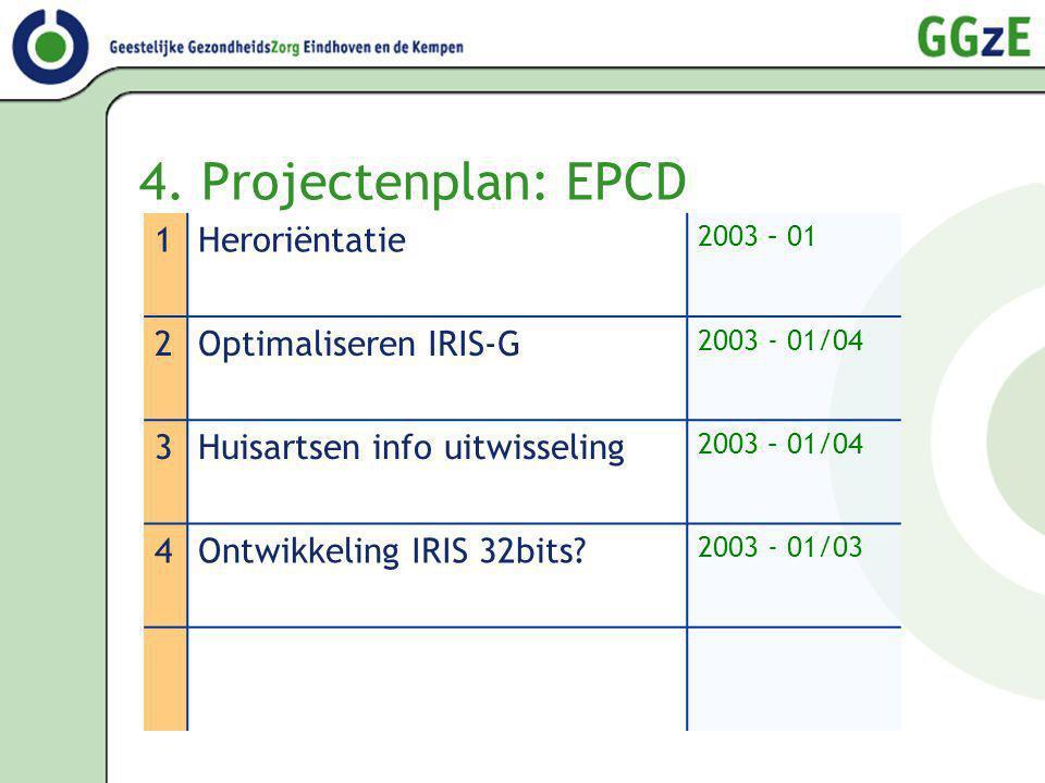4. Projectenplan: EPCD 1Heroriëntatie 2003 – 01 2Optimaliseren IRIS-G 2003 - 01/04 3Huisartsen info uitwisseling 2003 – 01/04 4Ontwikkeling IRIS 32bit