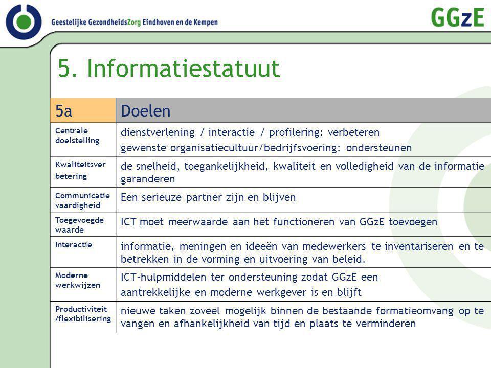 5. Informatiestatuut 5aDoelen Centrale doelstelling dienstverlening / interactie / profilering: verbeteren gewenste organisatiecultuur/bedrijfsvoering