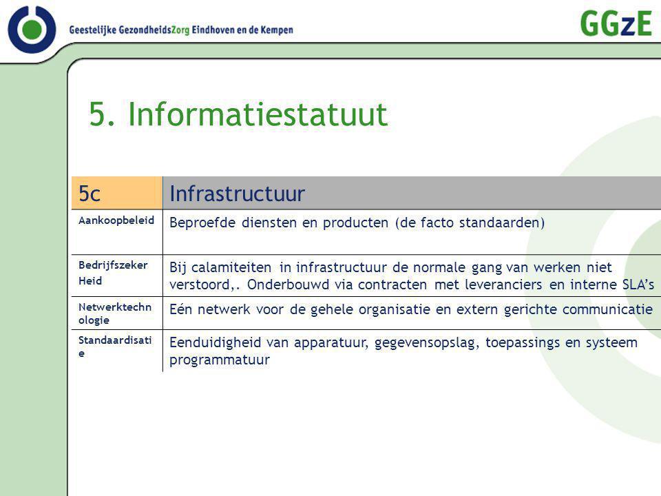 5. Informatiestatuut 5cInfrastructuur Aankoopbeleid Beproefde diensten en producten (de facto standaarden) Bedrijfszeker Heid Bij calamiteiten in infr