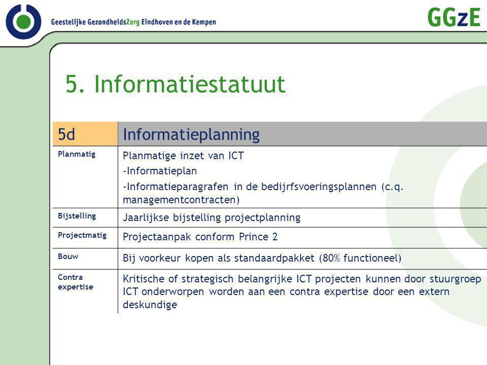 5. Informatiestatuut 5dInformatieplanning Planmatig Planmatige inzet van ICT -Informatieplan -Informatieparagrafen in de bedijrfsvoeringsplannen (c.q.