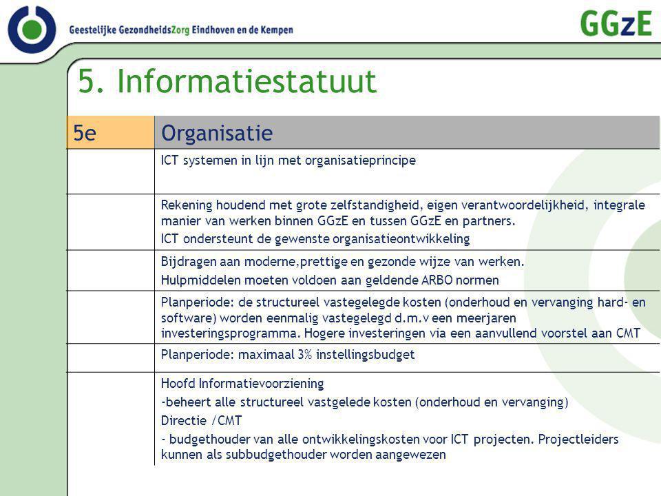 5. Informatiestatuut 5eOrganisatie Bureaucraie ICT systemen in lijn met organisatieprincipe Cultuur Rekening houdend met grote zelfstandigheid, eigen