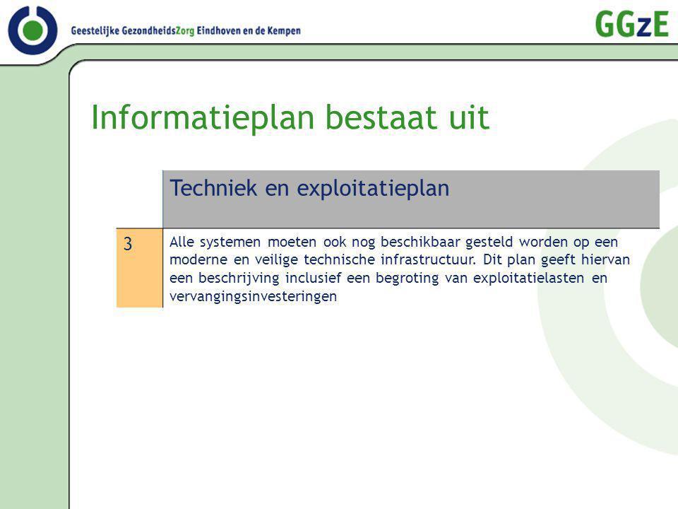 Informatieplan bestaat uit Techniek en exploitatieplan 3 Alle systemen moeten ook nog beschikbaar gesteld worden op een moderne en veilige technische