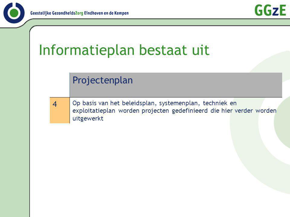 Informatieplan bestaat uit Projectenplan 4 Op basis van het beleidsplan, systemenplan, techniek en exploitatieplan worden projecten gedefinieerd die h