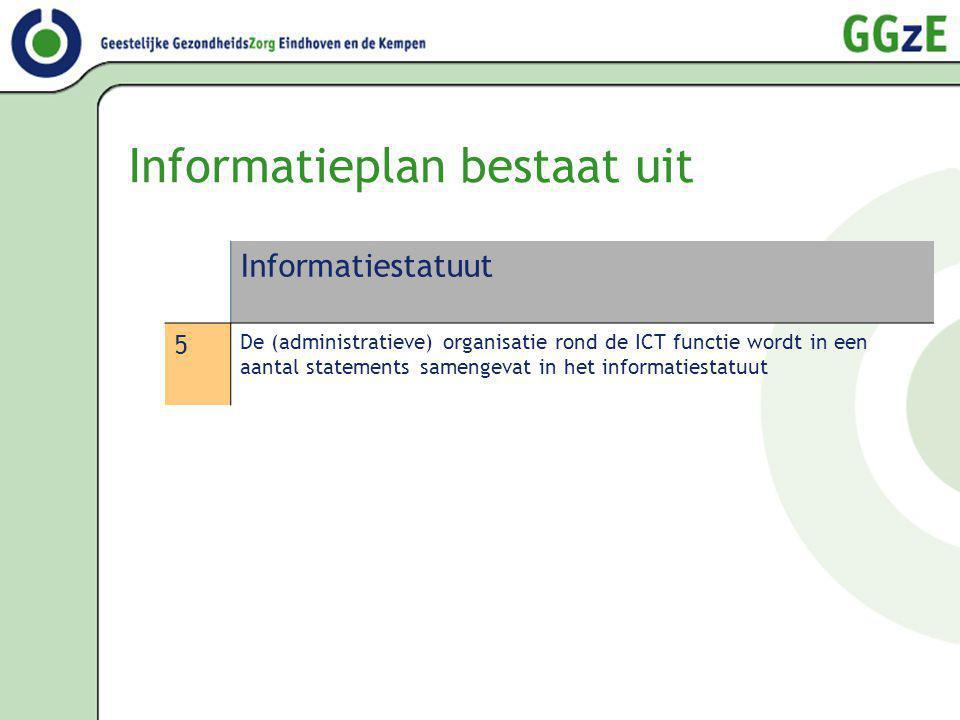Informatieplan bestaat uit Informatiestatuut 5 De (administratieve) organisatie rond de ICT functie wordt in een aantal statements samengevat in het i