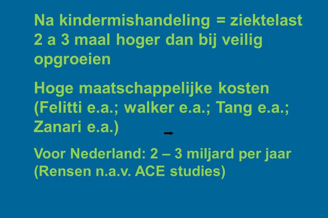 Na kindermishandeling = ziektelast 2 a 3 maal hoger dan bij veilig opgroeien Hoge maatschappelijke kosten (Felitti e.a.; walker e.a.; Tang e.a.; Zanar