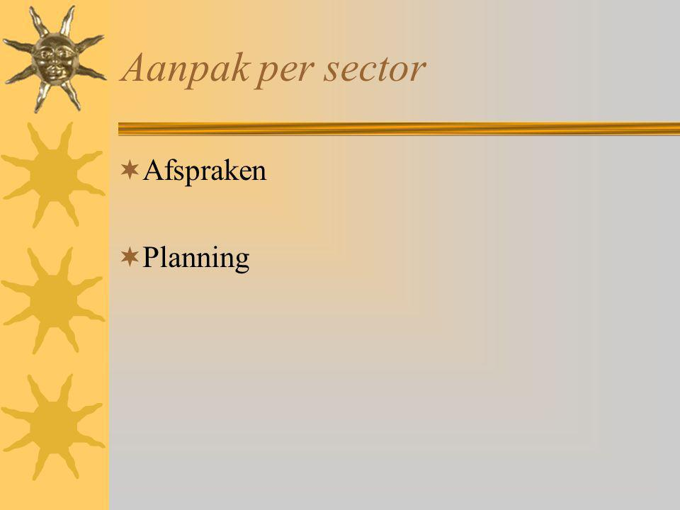 Aanpak per sector  Afspraken  Planning