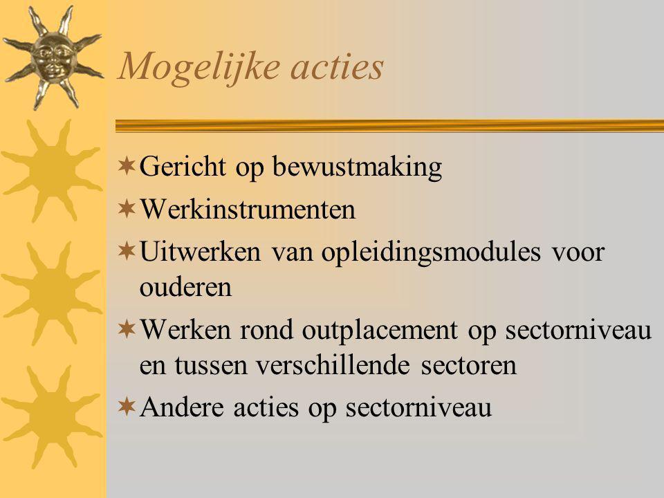 Mogelijke acties  Gericht op bewustmaking  Werkinstrumenten  Uitwerken van opleidingsmodules voor ouderen  Werken rond outplacement op sectorniveau en tussen verschillende sectoren  Andere acties op sectorniveau