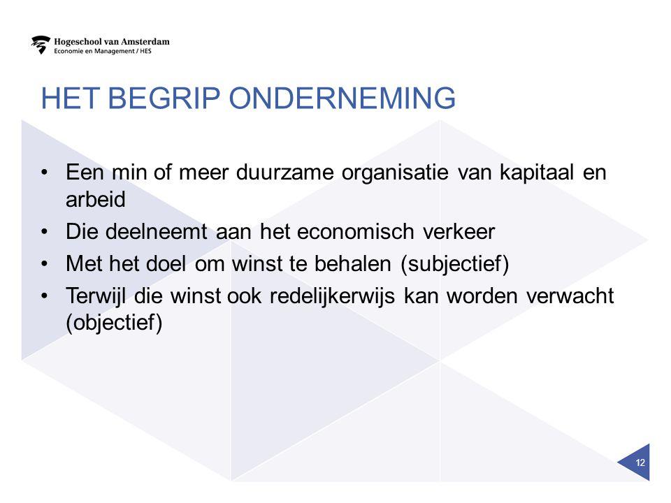 HET BEGRIP ONDERNEMING Een min of meer duurzame organisatie van kapitaal en arbeid Die deelneemt aan het economisch verkeer Met het doel om winst te b