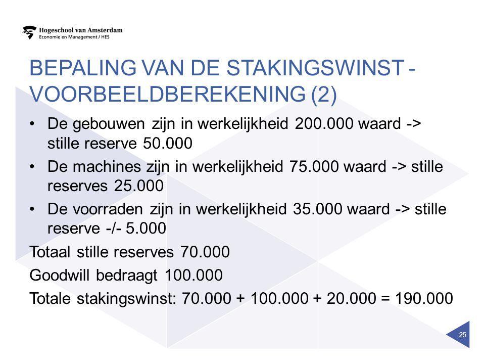 BEPALING VAN DE STAKINGSWINST - VOORBEELDBEREKENING (2) De gebouwen zijn in werkelijkheid 200.000 waard -> stille reserve 50.000 De machines zijn in w