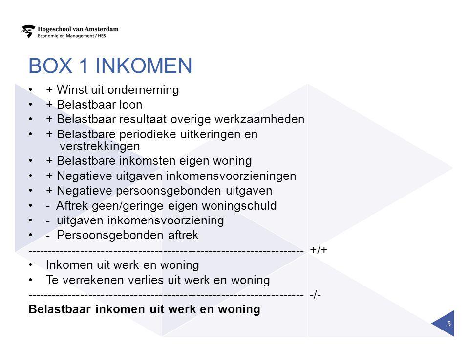 BOX 1 INKOMEN + Winst uit onderneming + Belastbaar loon + Belastbaar resultaat overige werkzaamheden + Belastbare periodieke uitkeringen en verstrekki