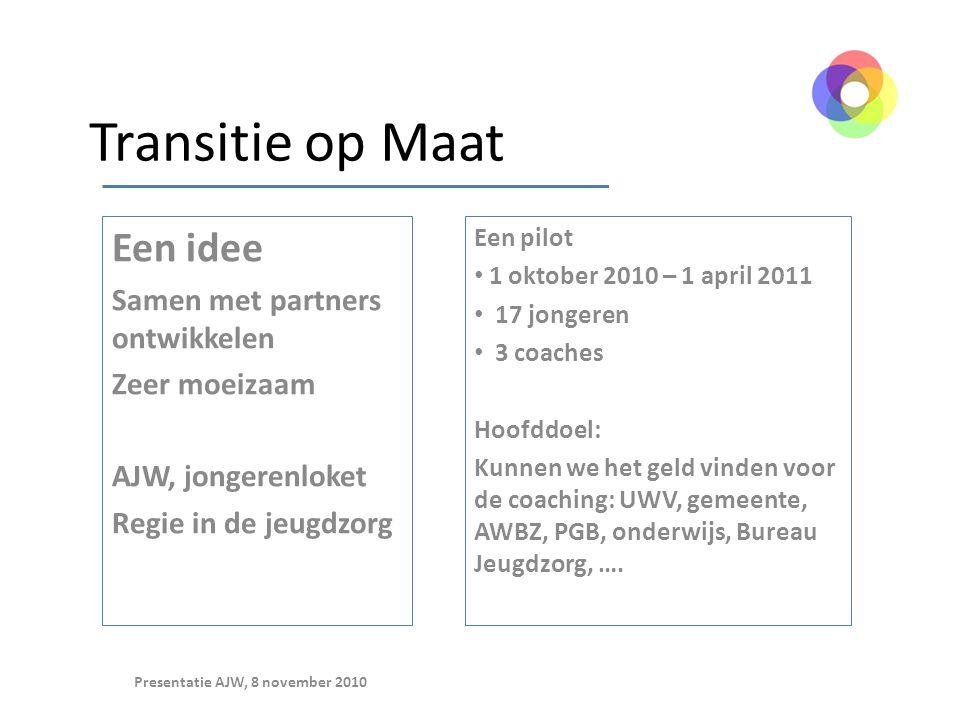 Transitie op Maat Een idee Samen met partners ontwikkelen Zeer moeizaam AJW, jongerenloket Regie in de jeugdzorg Een pilot 1 oktober 2010 – 1 april 20