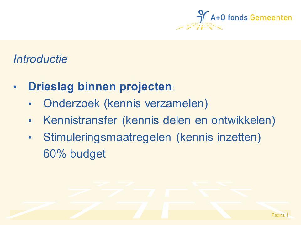 Pagina 4 Introductie Drieslag binnen projecten : Onderzoek (kennis verzamelen) Kennistransfer (kennis delen en ontwikkelen) Stimuleringsmaatregelen (kennis inzetten) 60% budget